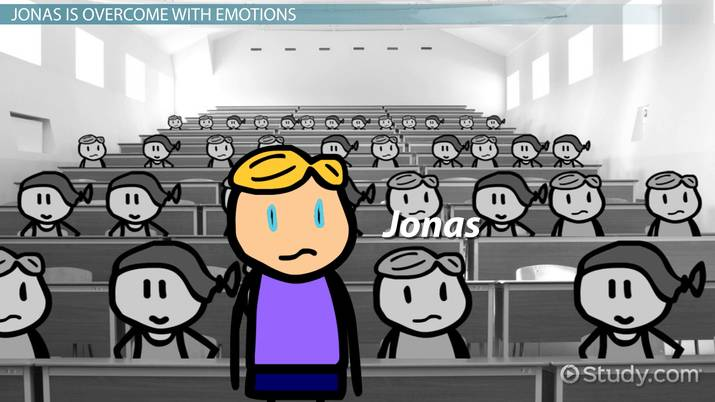 Jonas In The Giver Character Analysis Traits Video Lesson