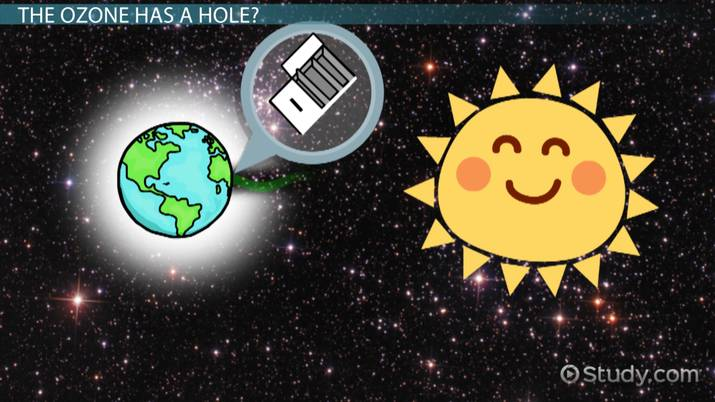 Ozone Layer Lesson For Kids Definition Facts Video Lesson