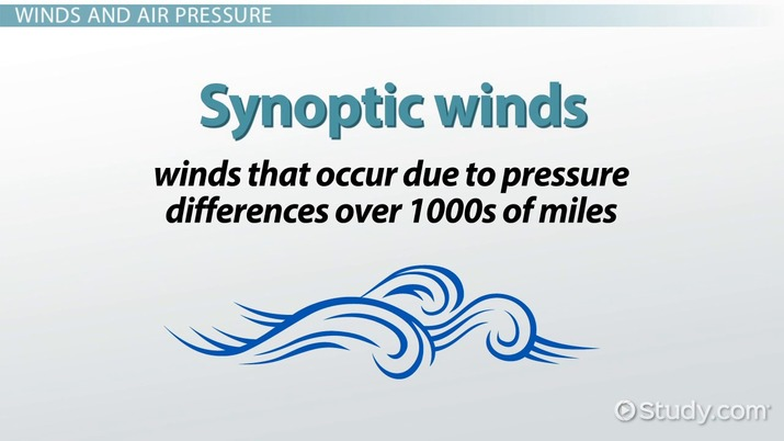 How Surface Winds Are Created