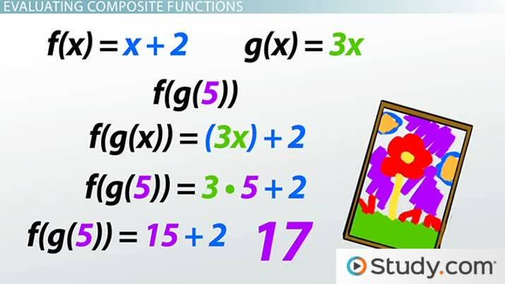 How To Evaluate Composite Functions Video Lesson Transcript