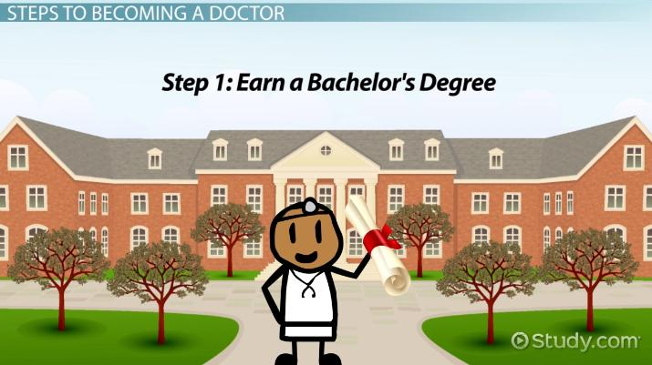 How to Become a Doctor | Step-by-Step Guide