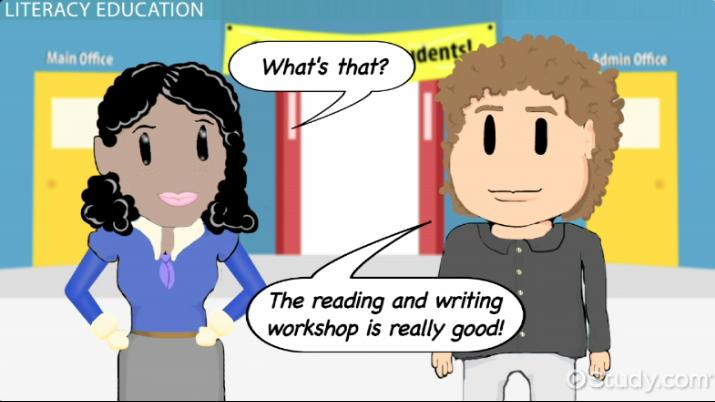 How to Implement a Reading & Writing Workshop - Video