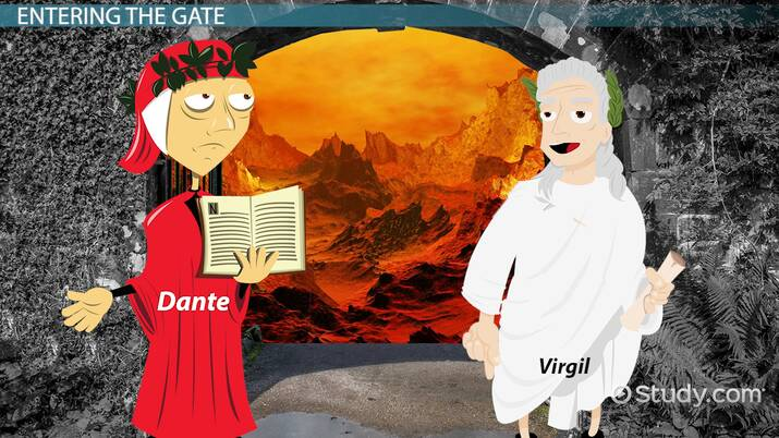 Dante S Inferno Canto 3 Summary Quotes