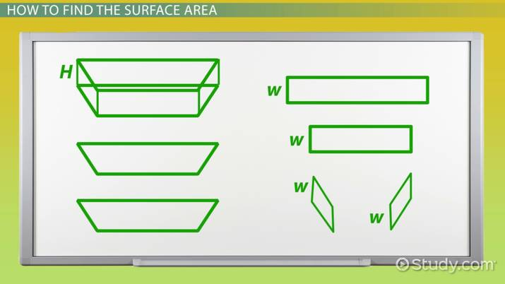 Volume & Surface Area of a Trapezoidal Prism