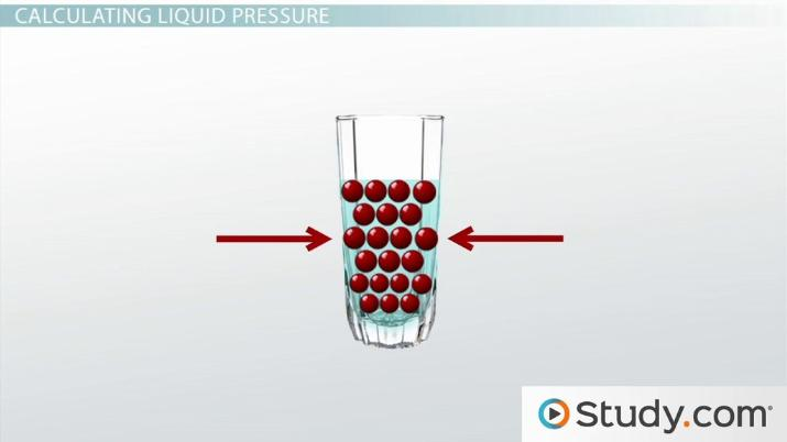 Hydrostatic Pressure: Definition, Equation, and Calculations - Video