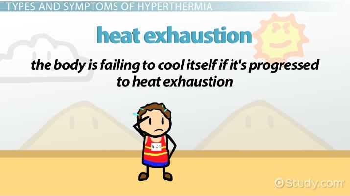 What Is Hyperthermia? - Definition, Causes & Symptoms & Treatment