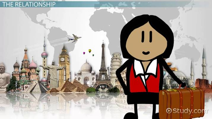 Relationship Between Tourism & Hospitality - Video & Lesson