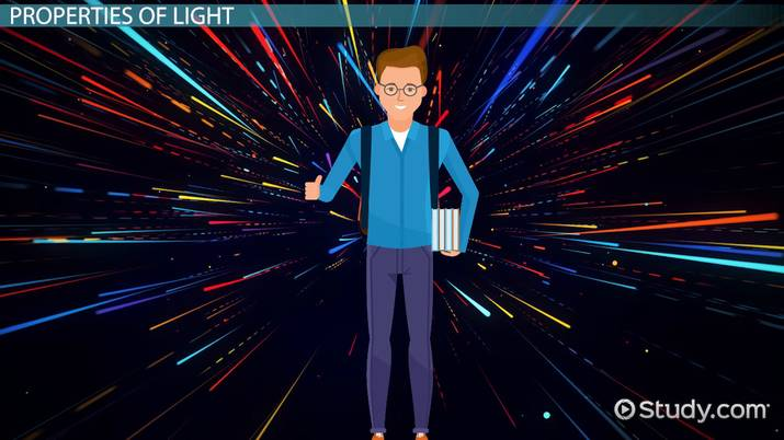 Coherent & Incoherent Light: Definition & Sources - Video & Lesson