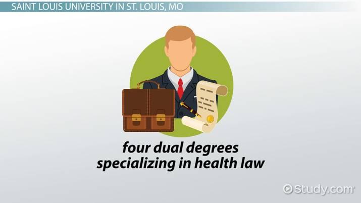 Best Medical Law Schools: List of Top U S  Schools