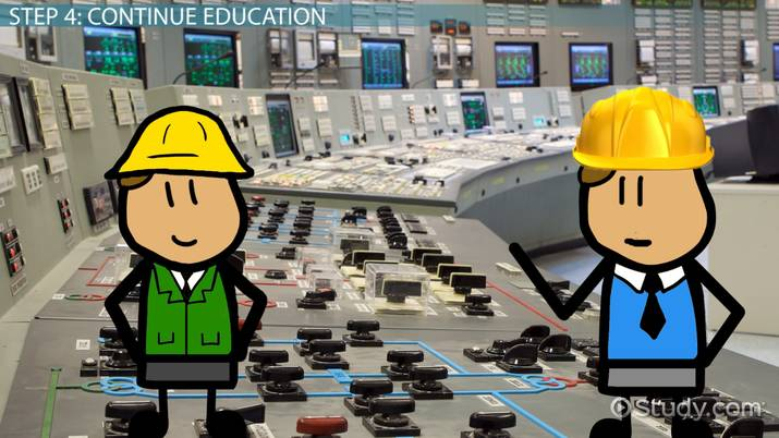 Be An Instrument Technician Education And Career Roadmap