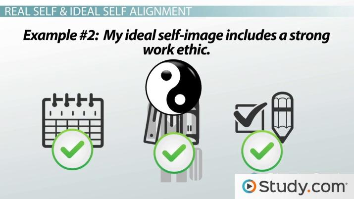 Ideal Self vs  Real Self: Definition & Difference - Video