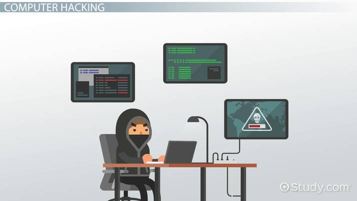 what is computer hacking