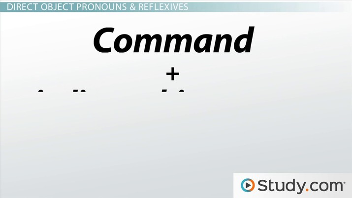 Informal Commands in Spanish: Affirmative & Negative