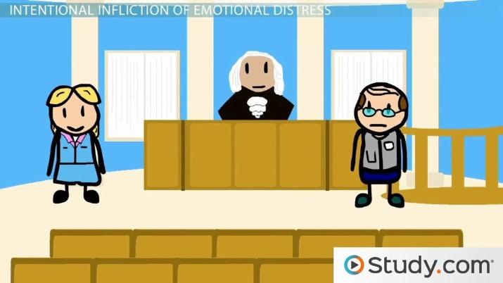 Intentional Infliction of Emotional Distress: Definition and