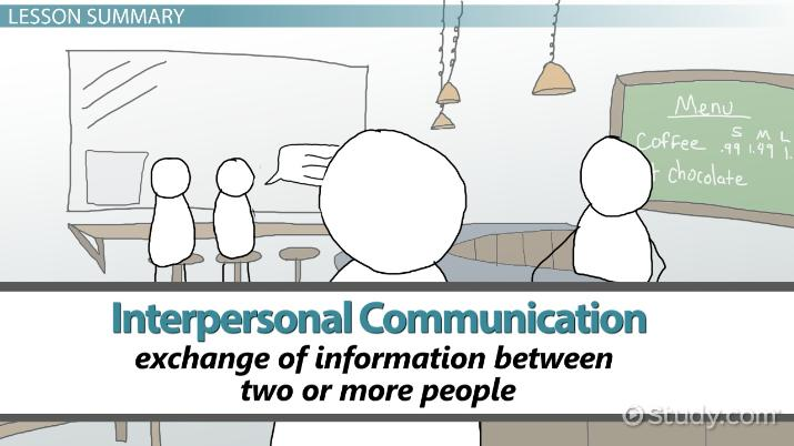 Interpersonal Communication: Definition, Characteristics & Types