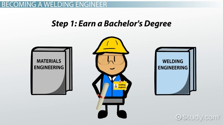 How to Become a Welding Engineer: Education and Career Roadmap