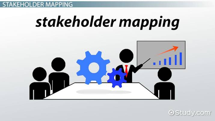stakeholder mapping: definition & importance