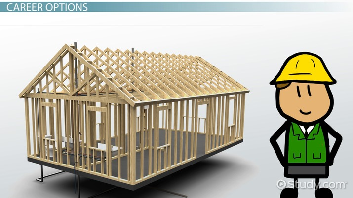 Home remodeling and repair training and education information malvernweather Image collections