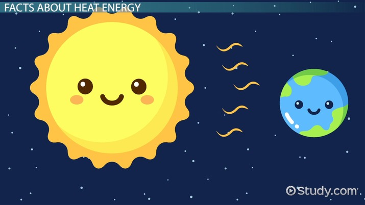 What is Heat Energy? - Facts & Calculation - Video & Lesson ...
