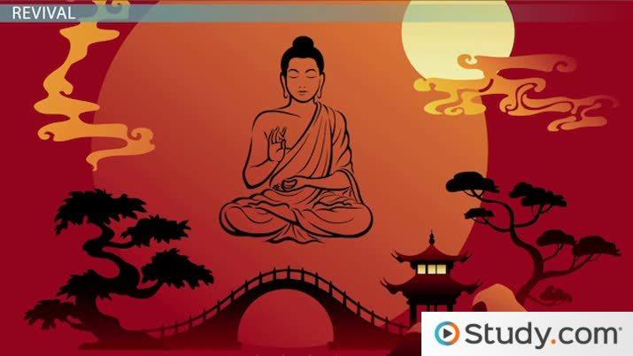 Japanese Zen Buddhism: Description, Branches & Revival