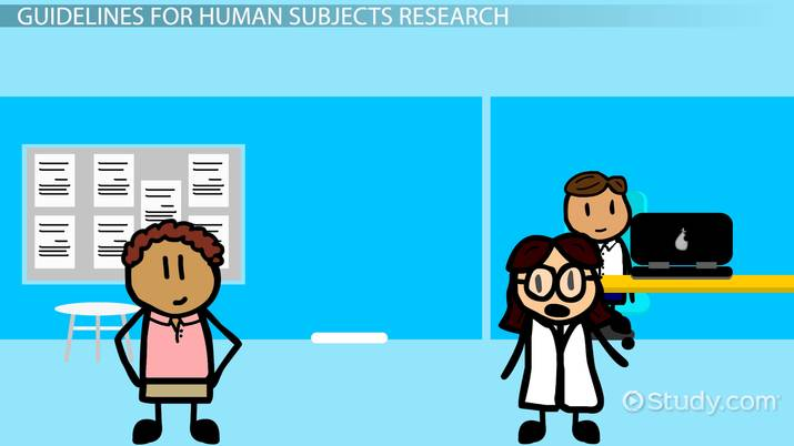 What is Human Subjects Research?
