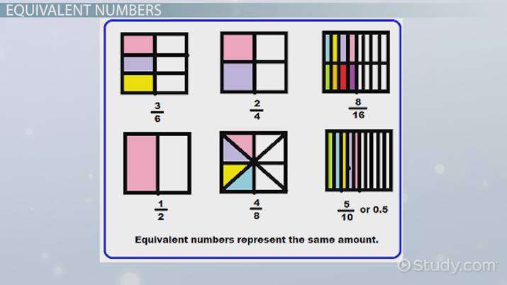 What Does Equivalent Mean in Math? Video with Lesson ...