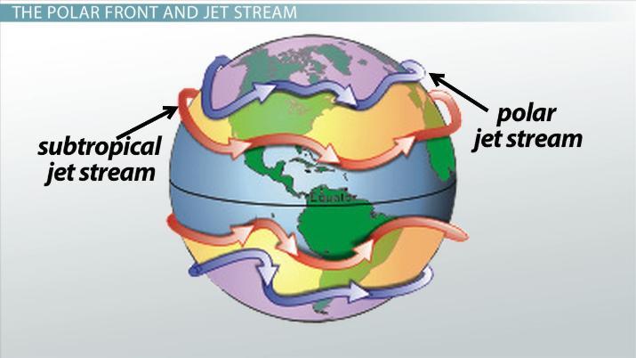 jet streams & the polar front video & lesson transcript study com tropical easterly jet stream diagram jet stream diagram #2