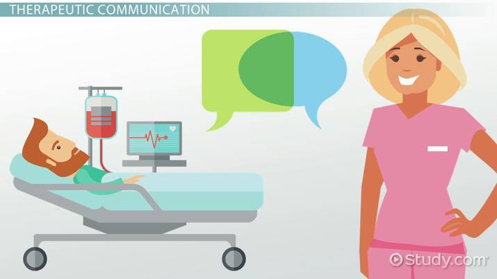 Therapeutic Communication in Nursing: Types & Examples