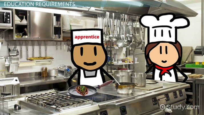 Chef Educational Requirements For Becoming A Professional Chef