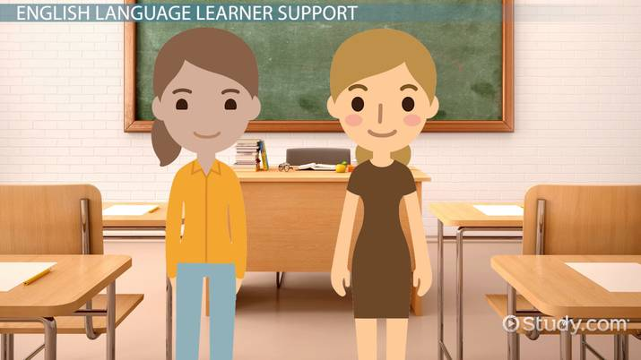 Differentiated Literacy Strategies for English Language Learners, Grades 7–12