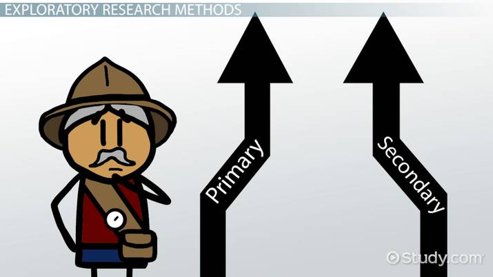 exploratory research  definition  methods  u0026 examples