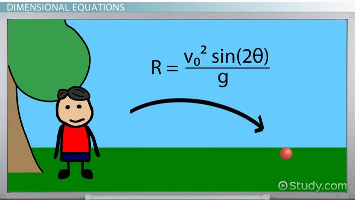 Using Dimensional Analysis To Check An Equation S