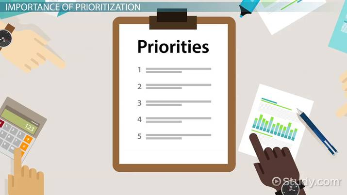 Prioritizing goals importance steps video lesson transcript prioritizing goals importance steps video lesson transcript study fandeluxe Image collections