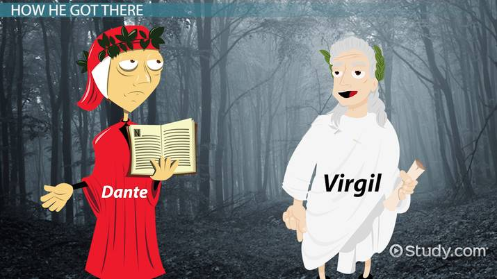 Dante S Inferno Canto 1 Summary Quotes