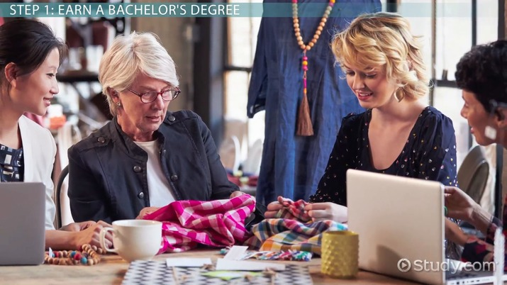 How to Become a Textiles Designer: Education and Career Roadmap