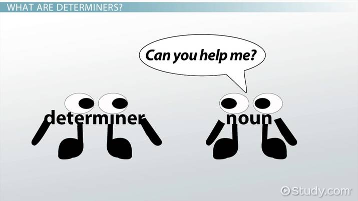 Image result for determiners