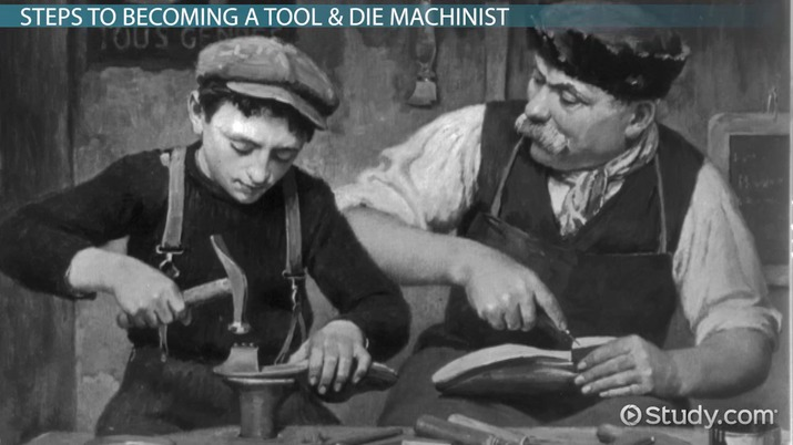 Be a Tool and Die Machinist: Step-by-Step Career Guide