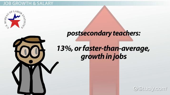 intercultural studies professional job outlook career requirements