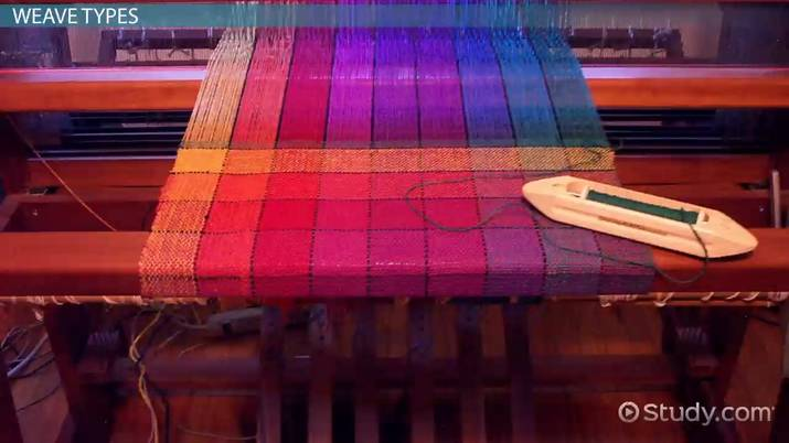 What is Weaving in Textiles? - Video & Lesson Transcript