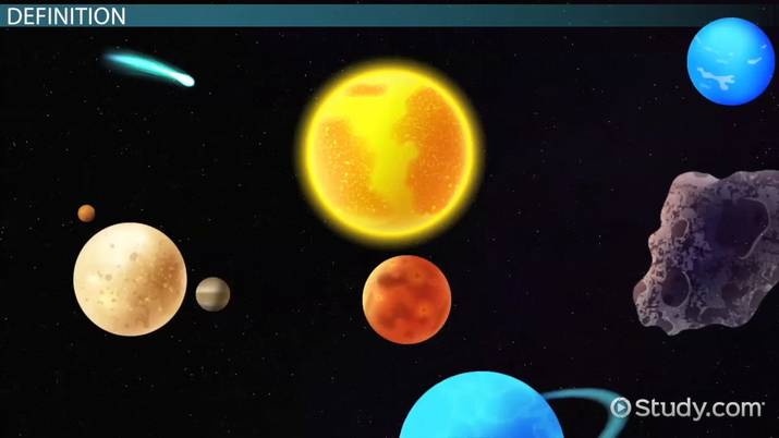 What is a Solar System? - Planets & Model - Video & Lesson