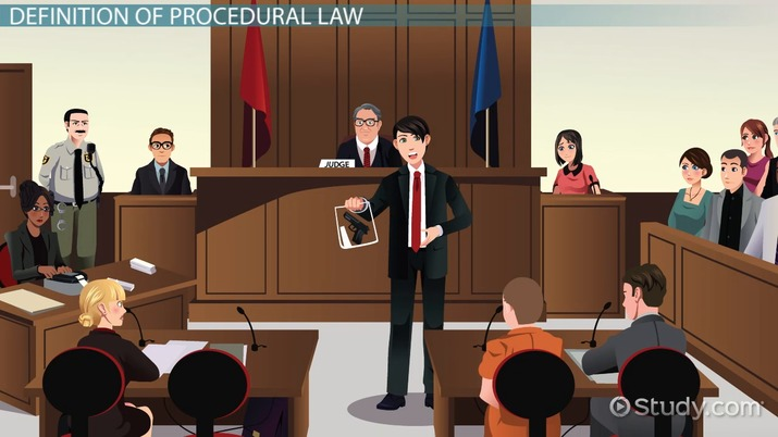Procedural Law: Definition & Example