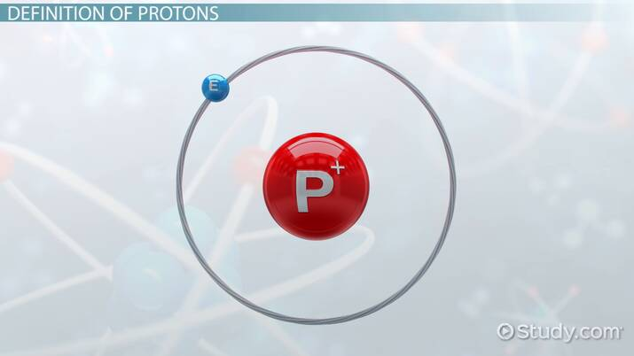 Protons: Definition, Charge & Mass - Video & Lesson