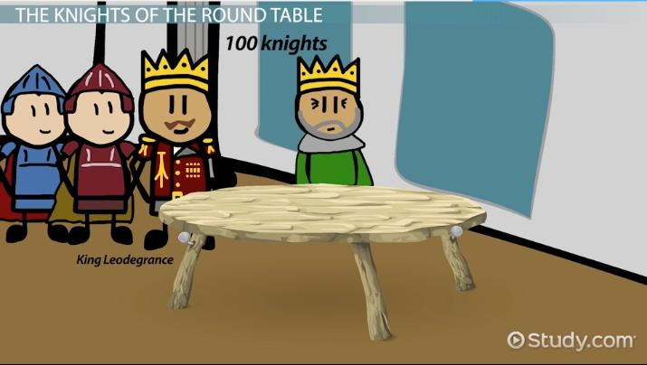 Knights Of The Round Table Sword Names.Knights Of Arthur S Round Table Legend Overview Video Lesson