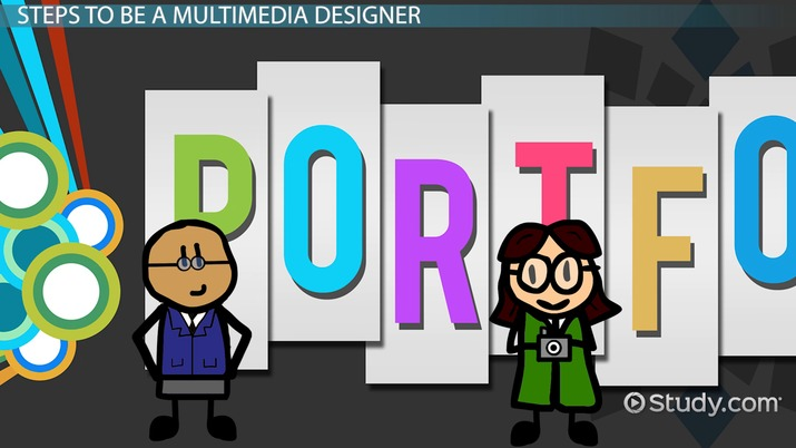 Excellent How To Become A Multimedia Designer Career Roadmap Home Interior And Landscaping Ologienasavecom