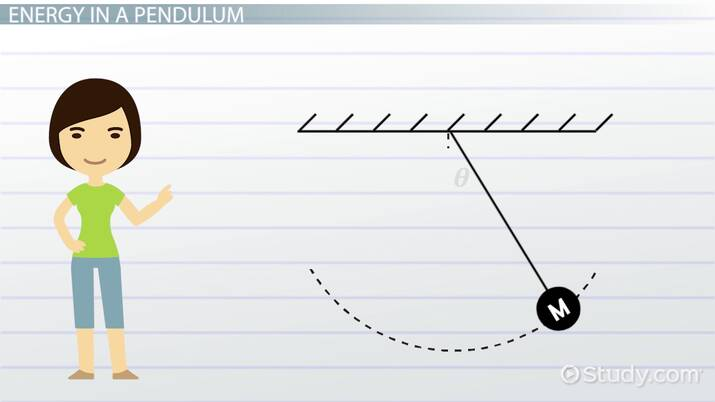 Pendulums In Physics Energy Exchange Calculations