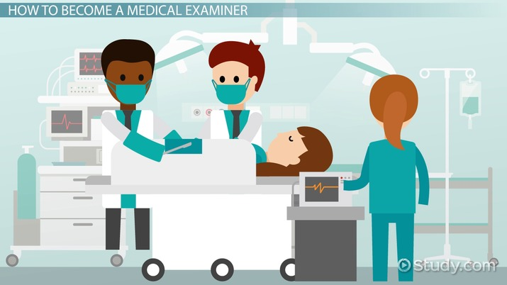 How to Become a Medical Examiner | Education and Career Roadmap