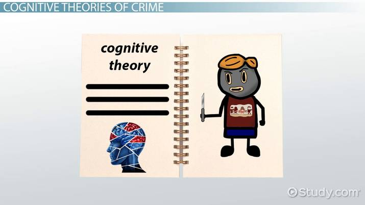 somatotyping uses what to explain crime