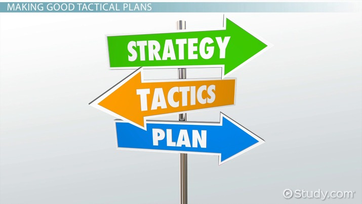 what is tactical marketing study com