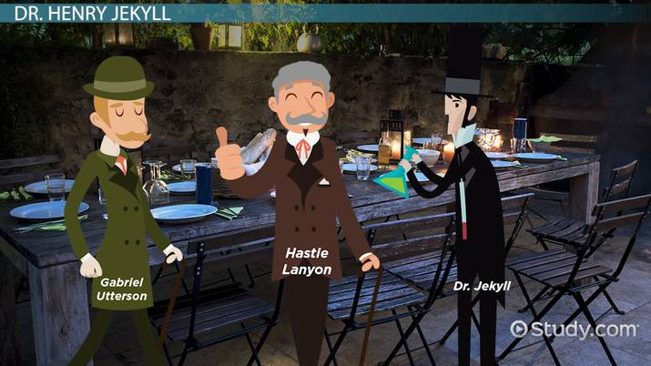 Character Analysis of Dr  Jekyll & Mr  Hyde - Video & Lesson