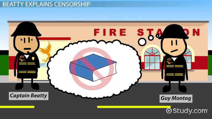 Censorship Quotes In Fahrenheit 60 Examples Analysis Video Adorable Fahrenheit 451 Quotes